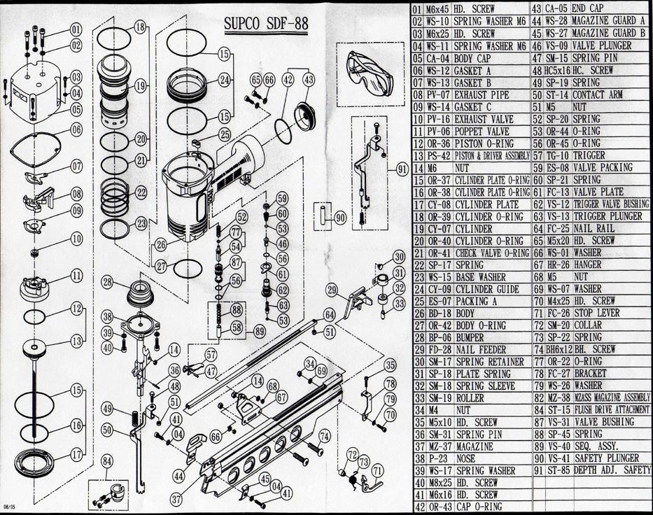 Supco Tool Sdf 88